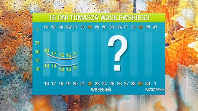Prognoza pogody na 16 dni: <br />mocne uderzenie zimna z północy