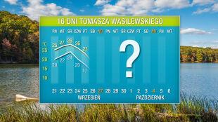 Pogoda na 16 dni: nowa fala ciepła nad Polską