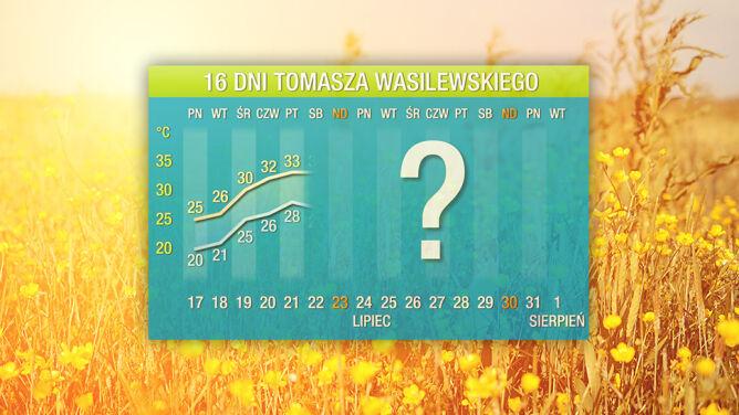 Pogoda na 16 dni: <br />na horyzoncie widać falę upałów