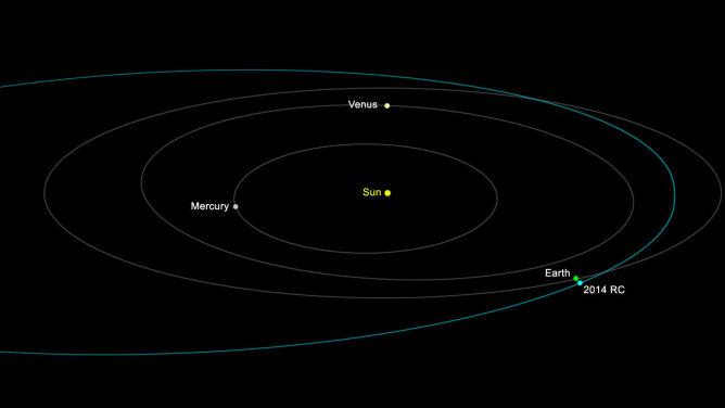 W niedzielę do Ziemi zbliży się asteroida. Rozmiarem przypomina meteor z Czelabińska